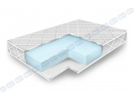 Mattress Foam rubber